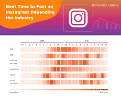 when is it the best time to post on instagram 1