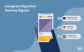 How does the Instagram algorithm work 2