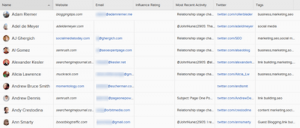 how to find someone's email address on instagram 2